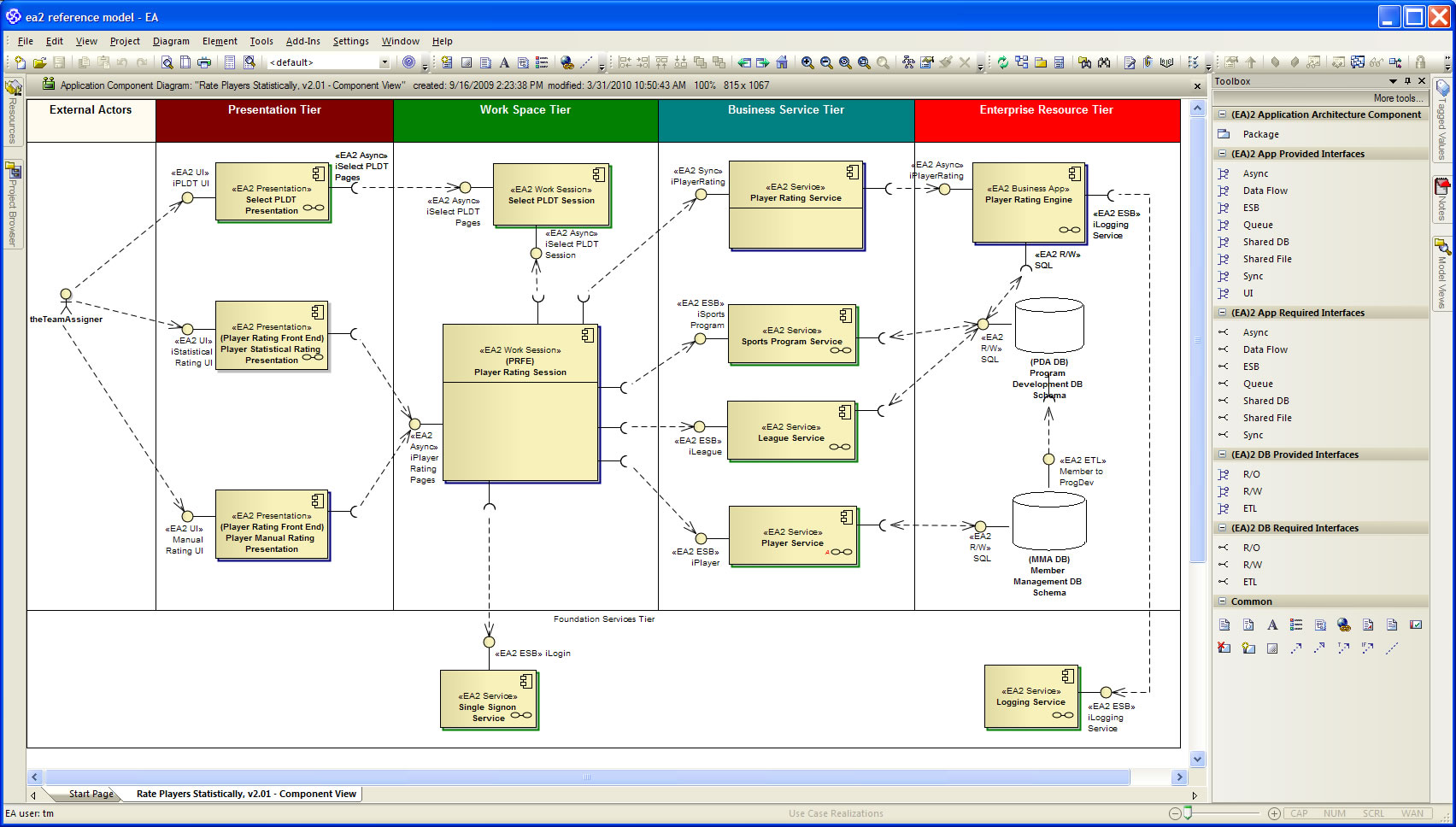 user interface context diagram user free engine image
