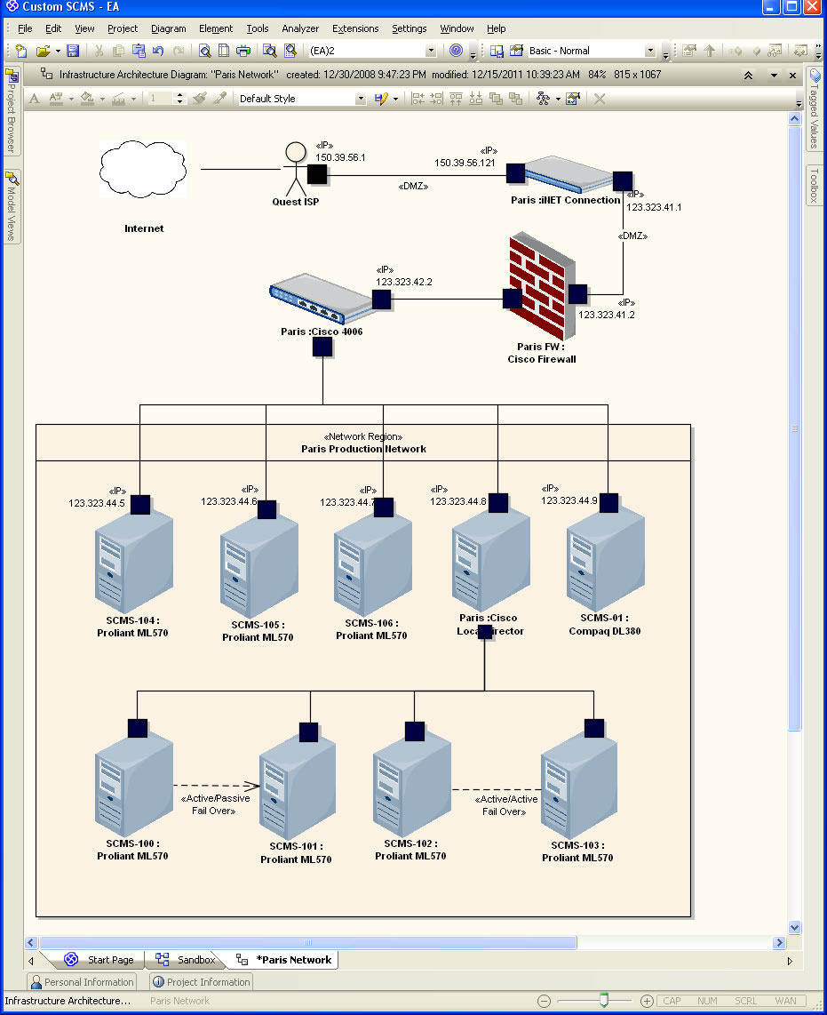 networktopology - Network Topology With Diagram